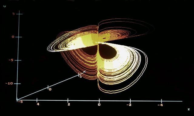Bouali attractor type iv 3